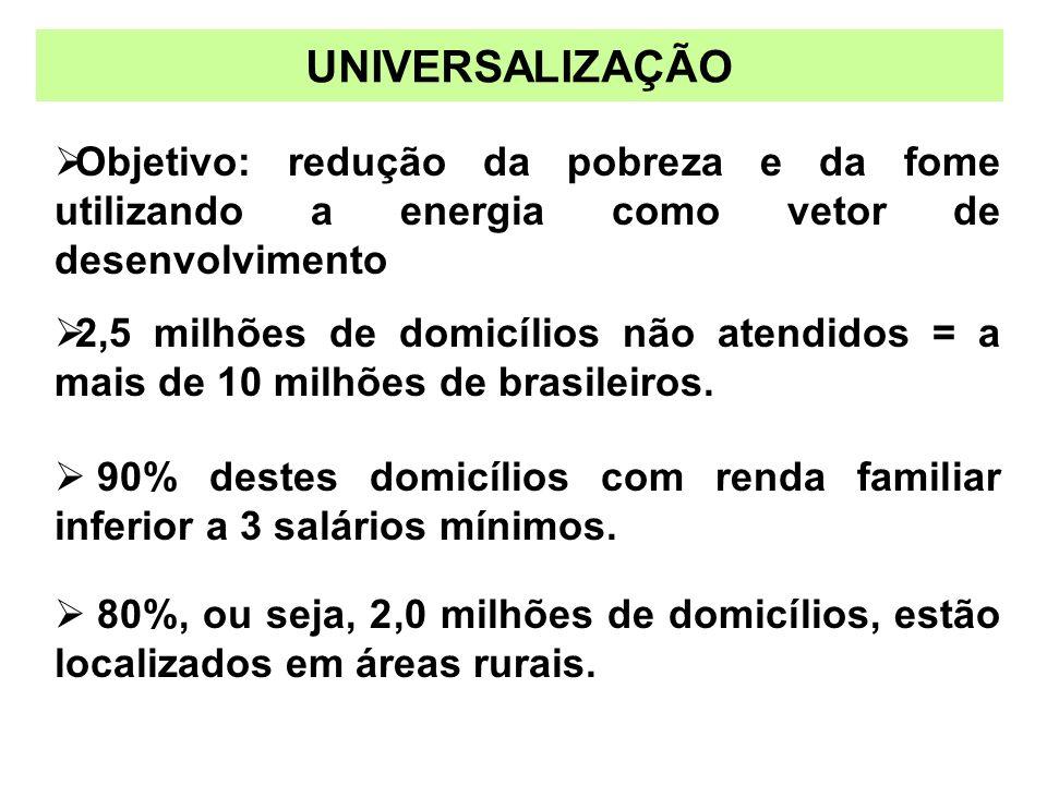 UNIVERSALIZAÇÃO Objetivo: redução da pobreza e da fome utilizando a energia como vetor de desenvolvimento.