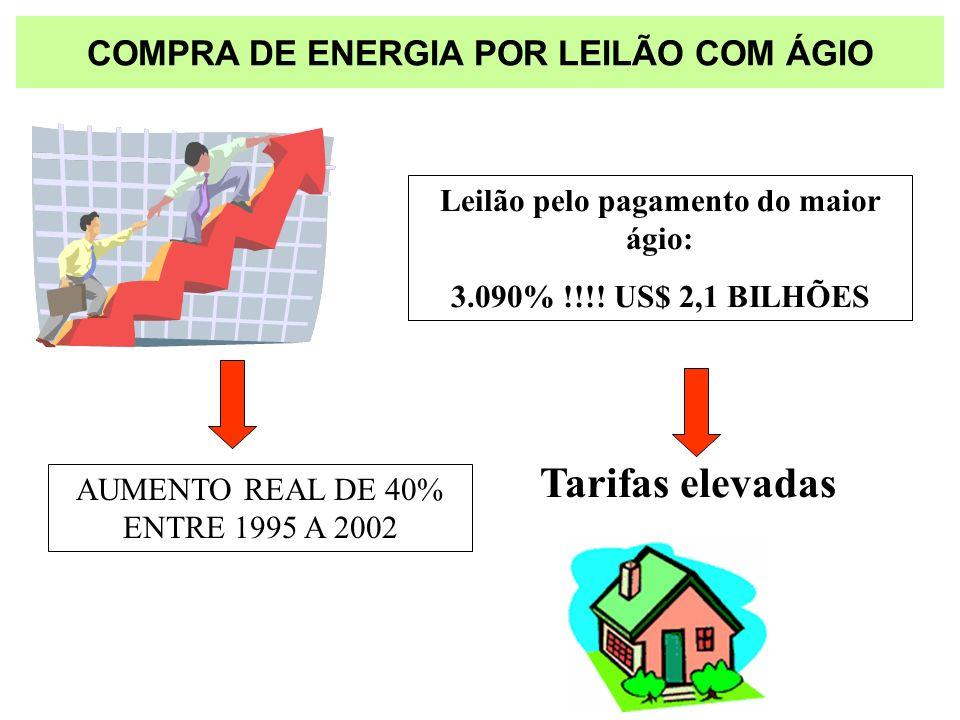 Tarifas elevadas COMPRA DE ENERGIA POR LEILÃO COM ÁGIO