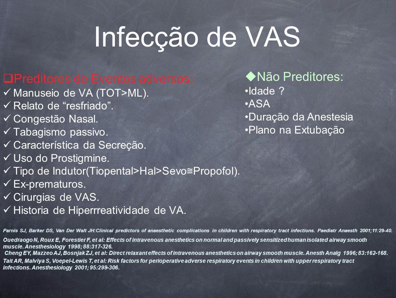 Infecção de VAS Não Preditores: Preditores de Eventos adversos: