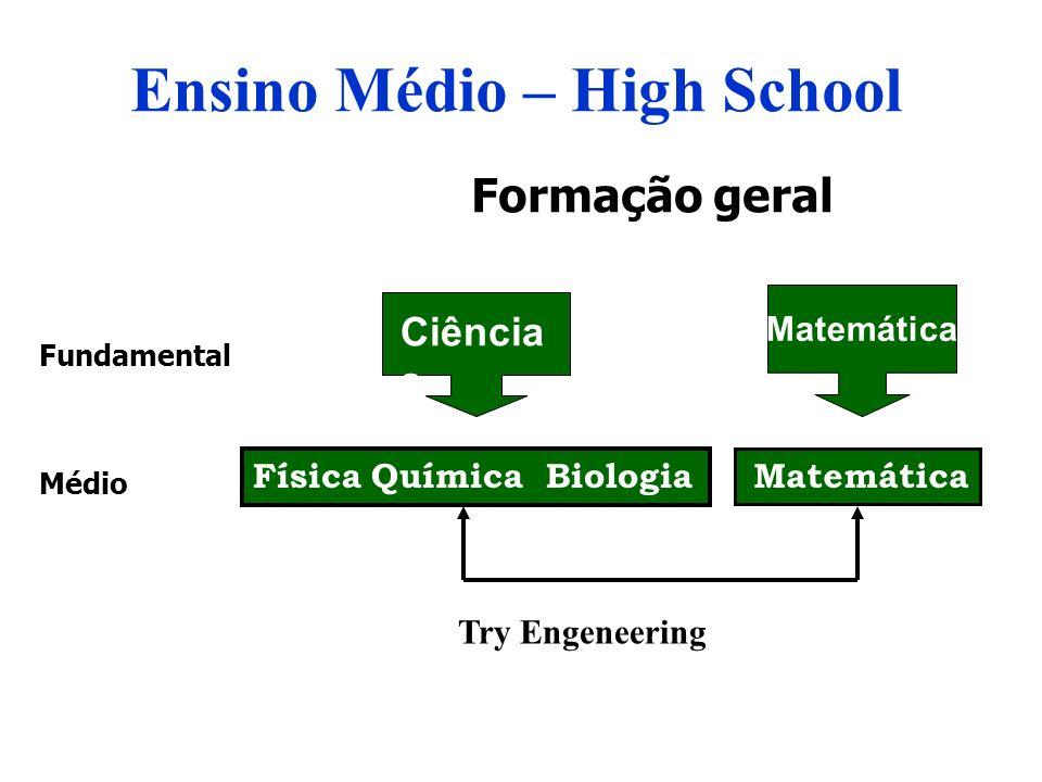 Ensino Médio – High School