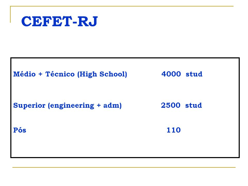 CEFET-RJ Médio + Técnico (High School) 4000 stud