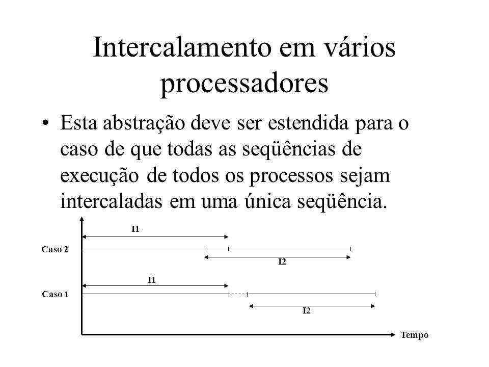 Intercalamento em vários processadores