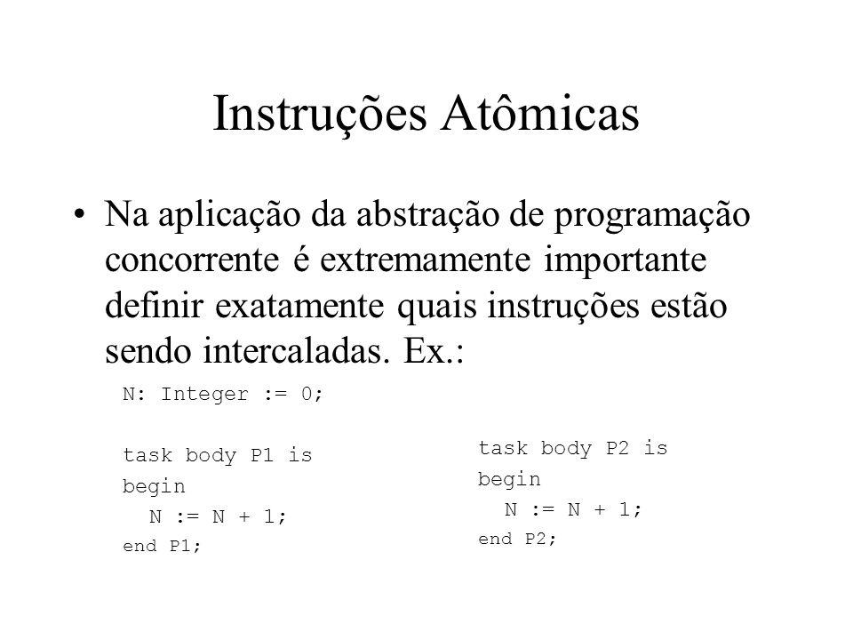 Instruções Atômicas