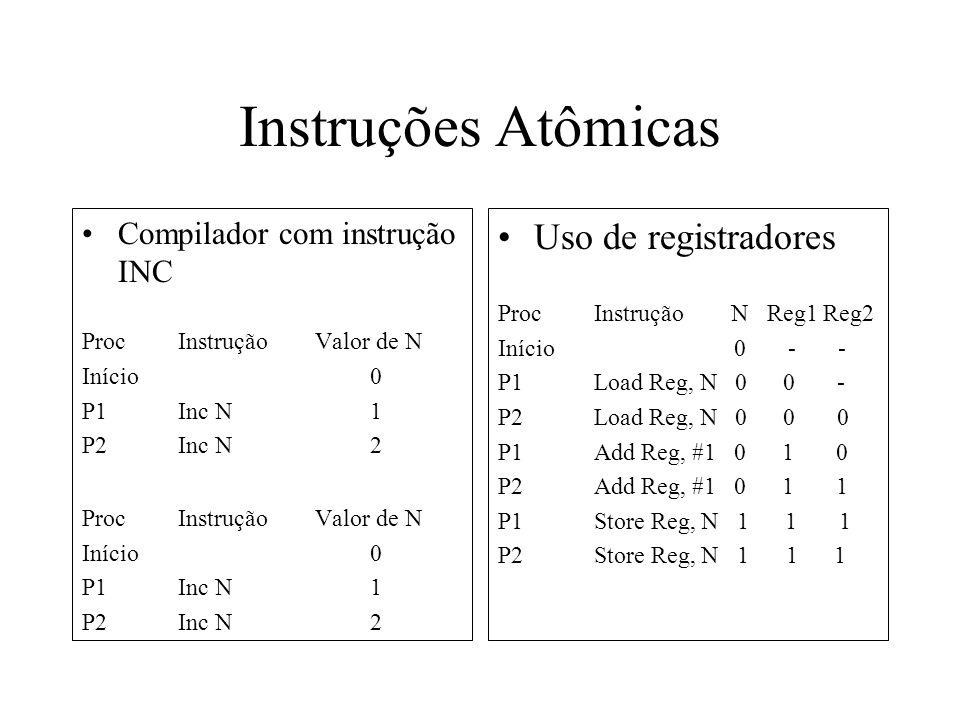 Instruções Atômicas Uso de registradores Compilador com instrução INC