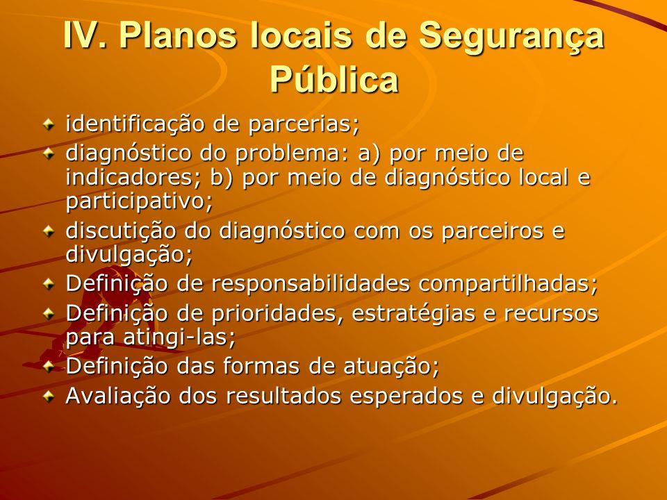IV. Planos locais de Segurança Pública