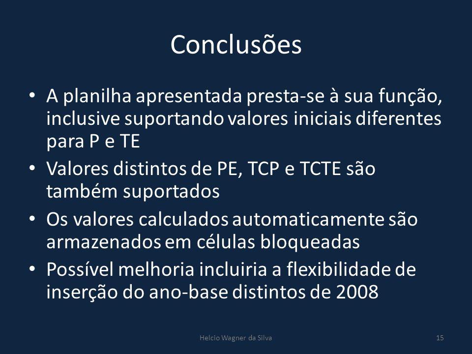 Conclusões A planilha apresentada presta-se à sua função, inclusive suportando valores iniciais diferentes para P e TE.