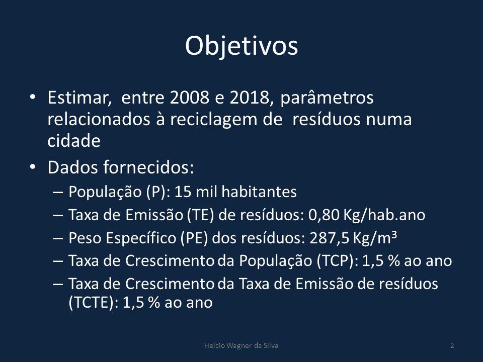 Objetivos Estimar, entre 2008 e 2018, parâmetros relacionados à reciclagem de resíduos numa cidade.