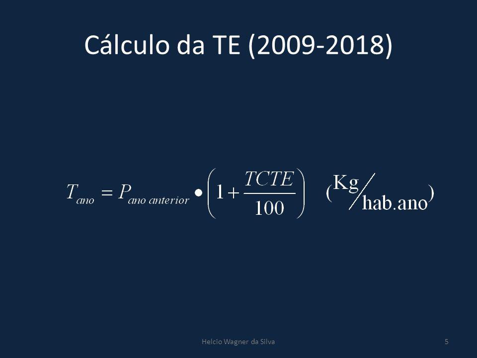 Cálculo da TE (2009-2018) Helcio Wagner da Silva