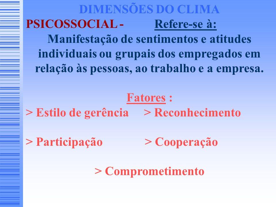 DIMENSÕES DO CLIMA PSICOSSOCIAL - Refere-se à: