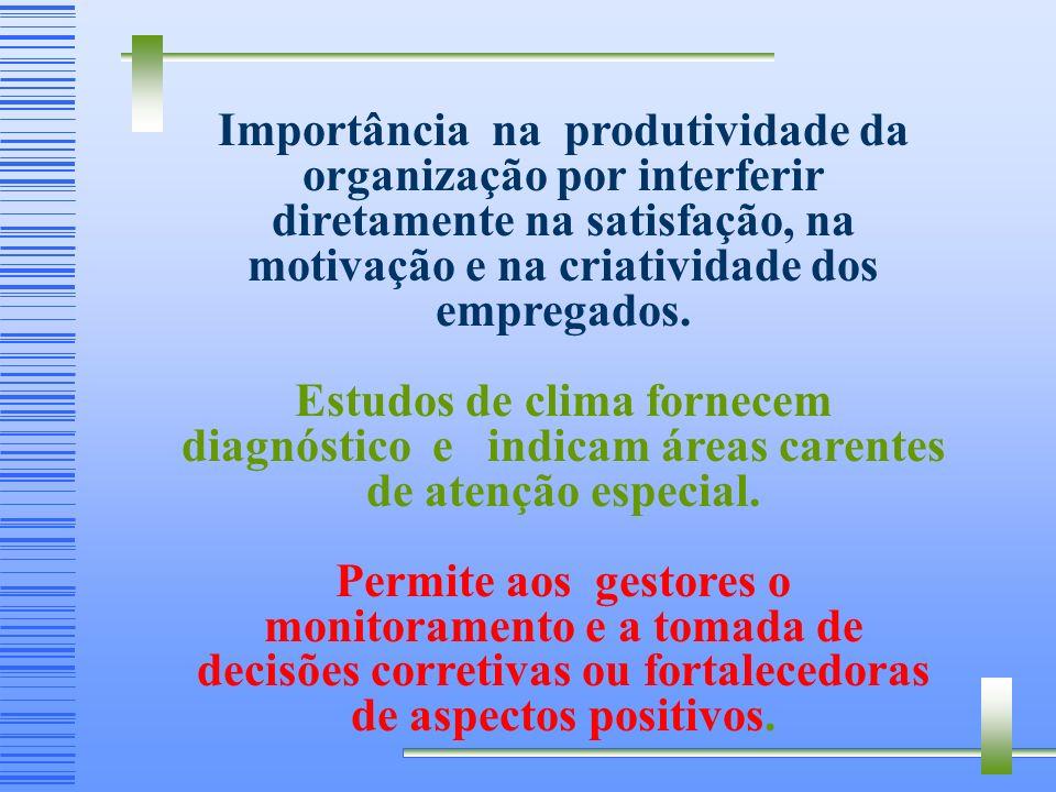 Importância na produtividade da organização por interferir diretamente na satisfação, na motivação e na criatividade dos empregados.