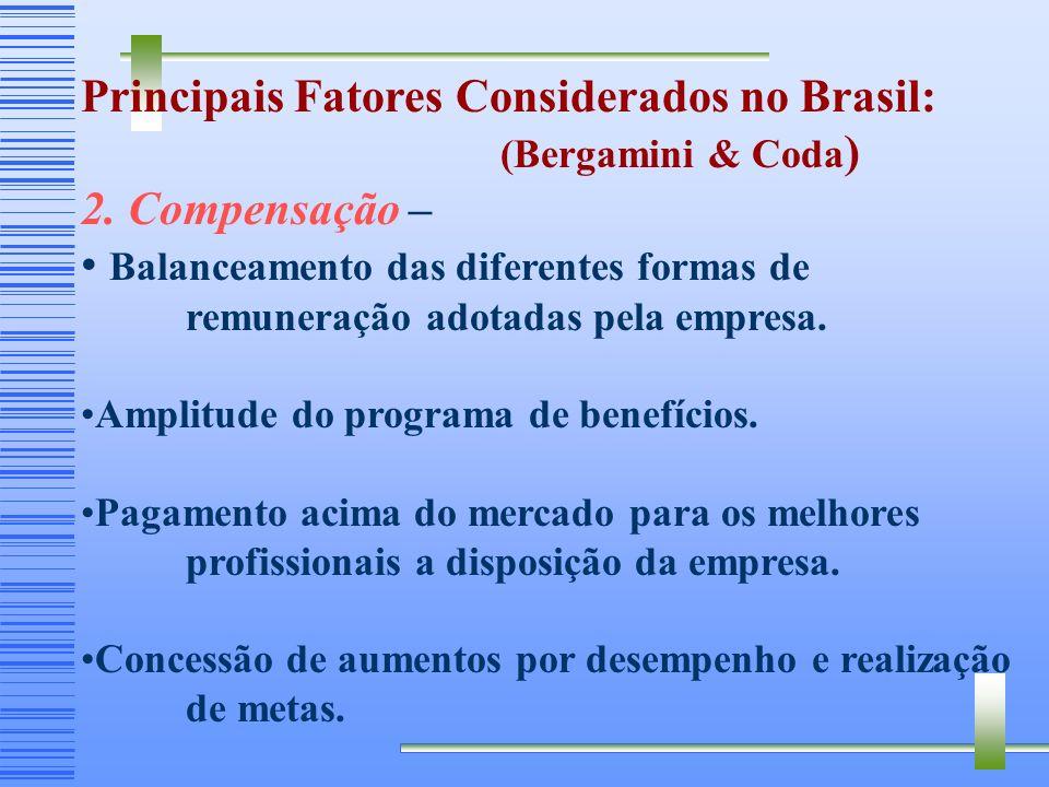 Principais Fatores Considerados no Brasil: 2. Compensação –
