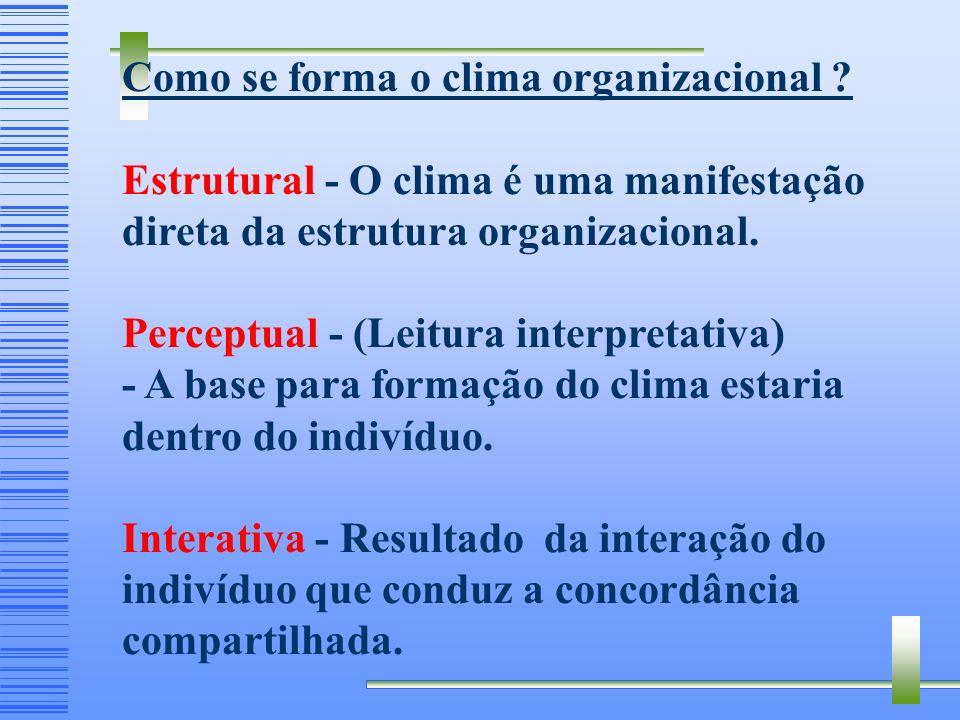 Como se forma o clima organizacional