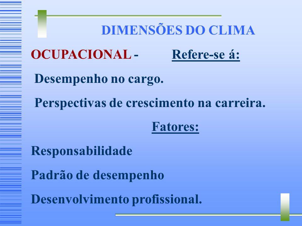 DIMENSÕES DO CLIMAOCUPACIONAL - Refere-se á: Desempenho no cargo. Perspectivas de crescimento na carreira.