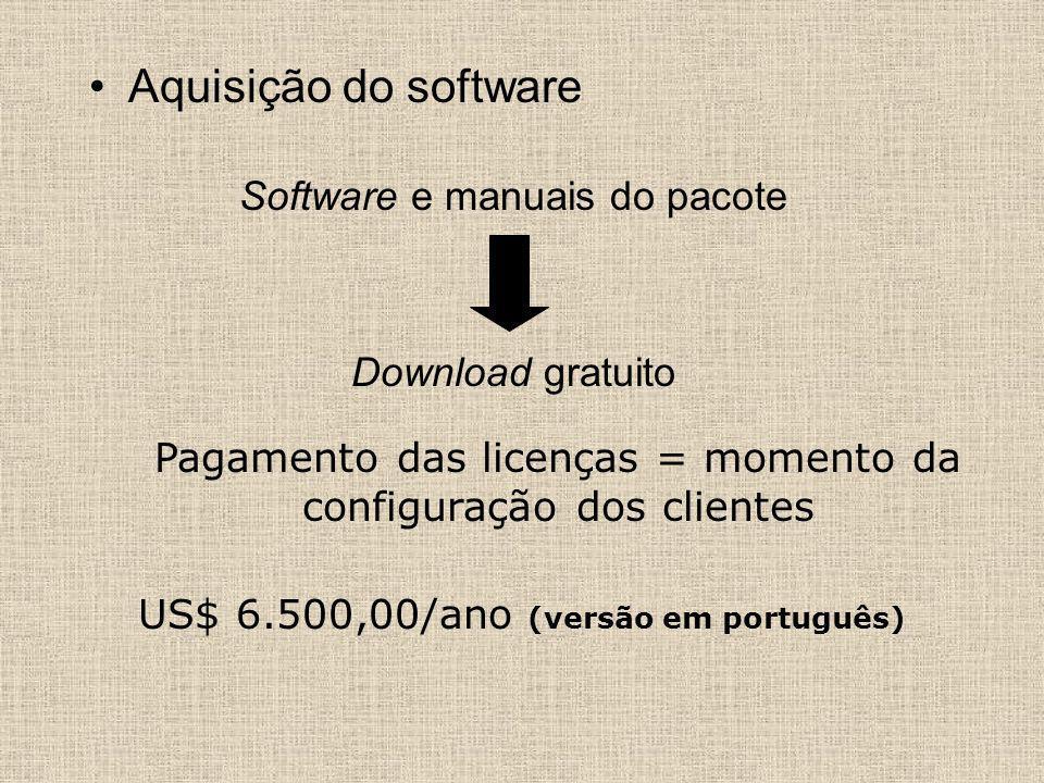 Aquisição do software Software e manuais do pacote Download gratuito