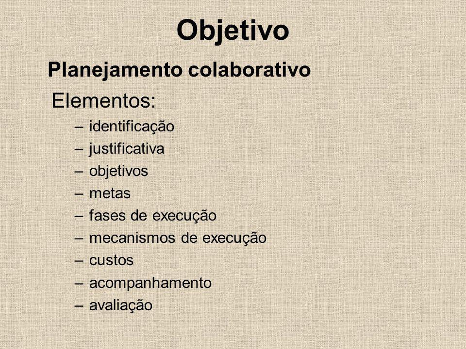 Objetivo Planejamento colaborativo Elementos: identificação