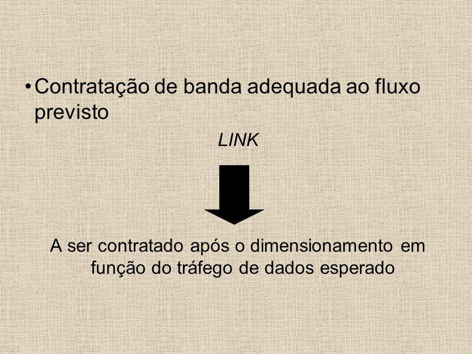 Contratação de banda adequada ao fluxo previsto