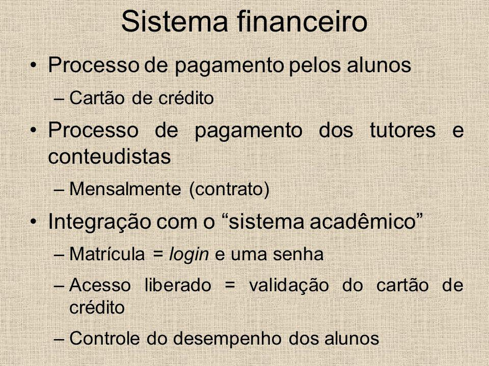 Sistema financeiro Processo de pagamento pelos alunos