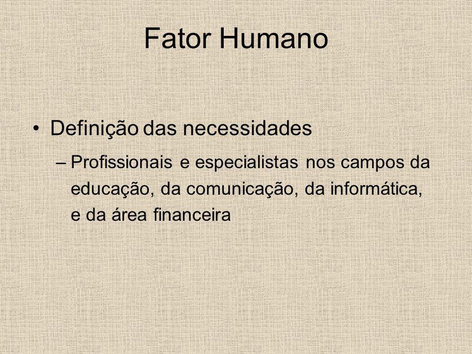 Fator Humano Definição das necessidades