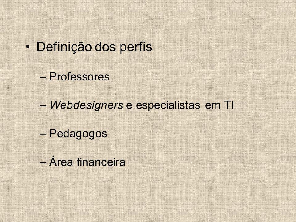 Definição dos perfis Professores Webdesigners e especialistas em TI