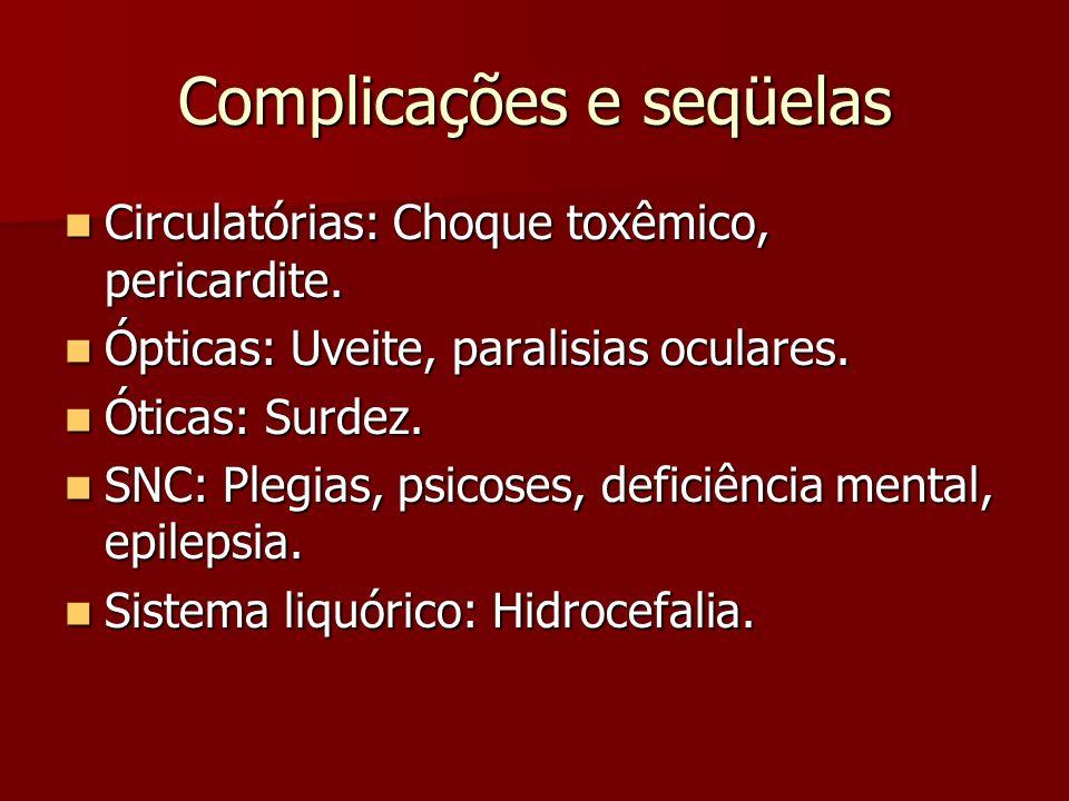 Complicações e seqüelas
