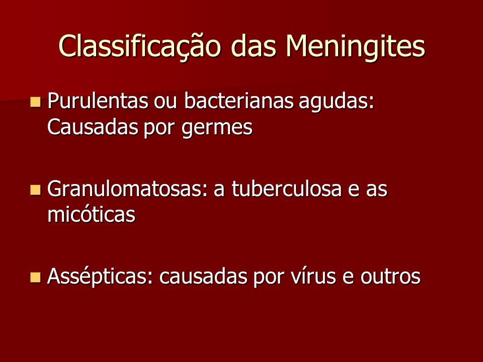 Classificação das Meningites