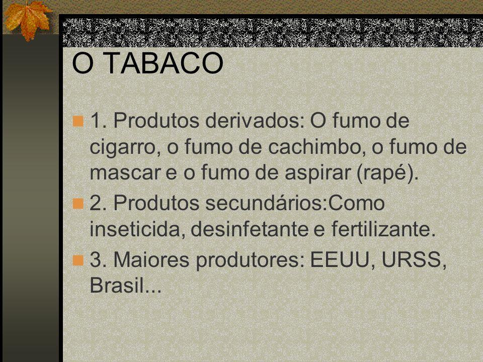 O TABACO 1. Produtos derivados: O fumo de cigarro, o fumo de cachimbo, o fumo de mascar e o fumo de aspirar (rapé).