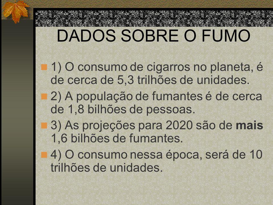 DADOS SOBRE O FUMO1) O consumo de cigarros no planeta, é de cerca de 5,3 trilhões de unidades.