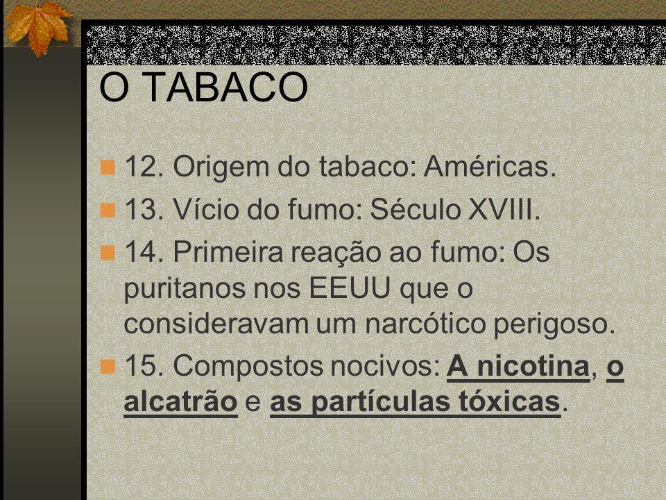 O TABACO 12. Origem do tabaco: Américas.