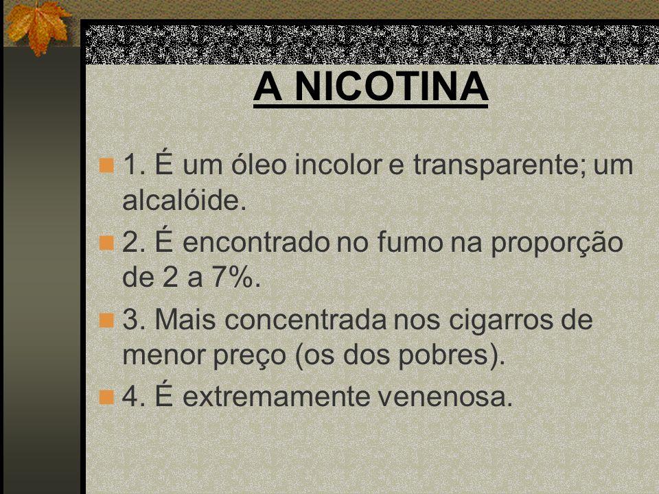 A NICOTINA 1. É um óleo incolor e transparente; um alcalóide.