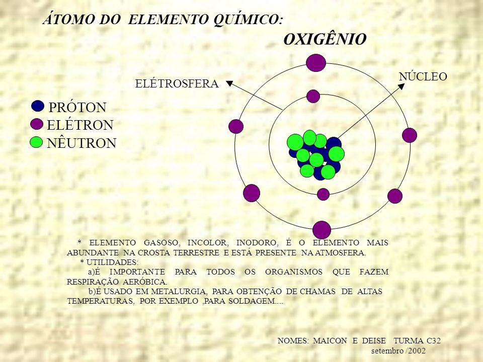OXIGÊNIO ÁTOMO DO ELEMENTO QUÍMICO: PRÓTON ELÉTRON NÊUTRON NÚCLEO