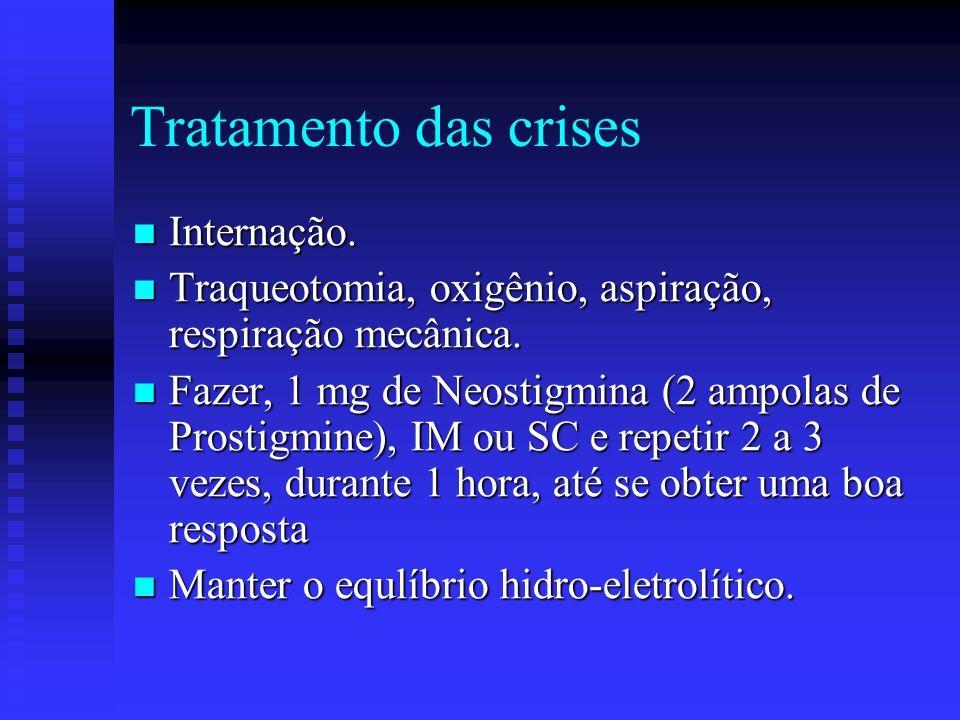 Tratamento das crises Internação.