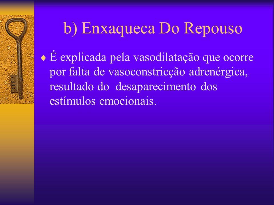 b) Enxaqueca Do Repouso