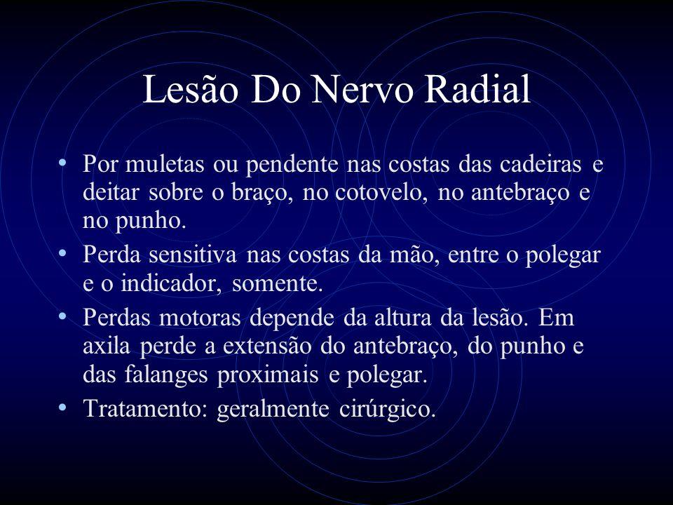 Lesão Do Nervo Radial Por muletas ou pendente nas costas das cadeiras e deitar sobre o braço, no cotovelo, no antebraço e no punho.