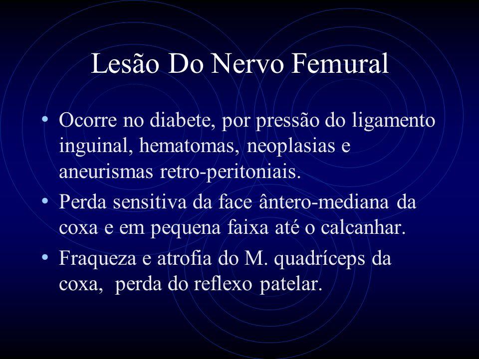 Lesão Do Nervo FemuralOcorre no diabete, por pressão do ligamento inguinal, hematomas, neoplasias e aneurismas retro-peritoniais.