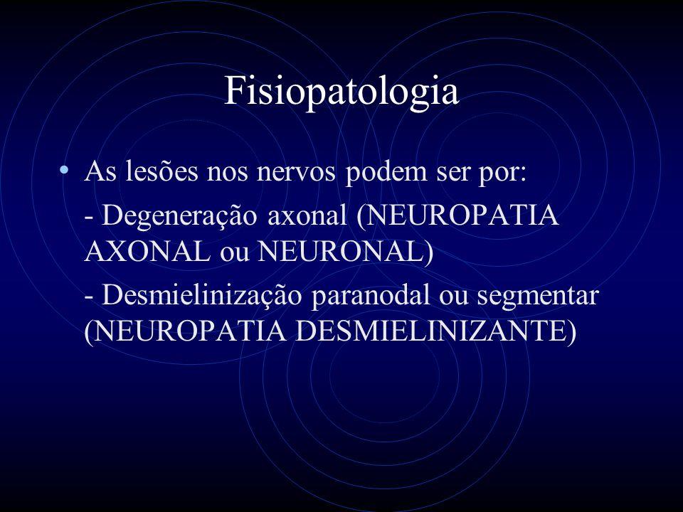 Fisiopatologia As lesões nos nervos podem ser por: