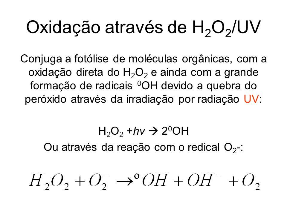 Oxidação através de H2O2/UV