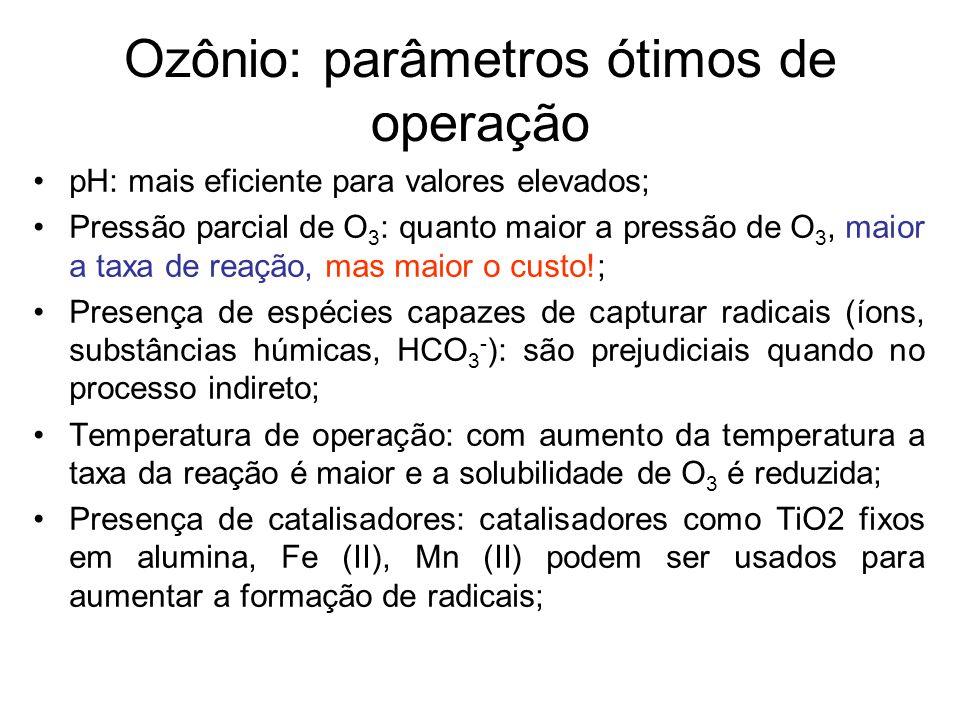Ozônio: parâmetros ótimos de operação