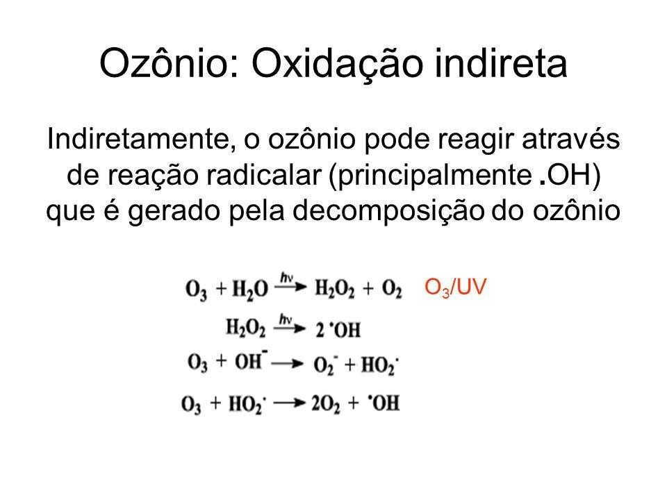 Ozônio: Oxidação indireta