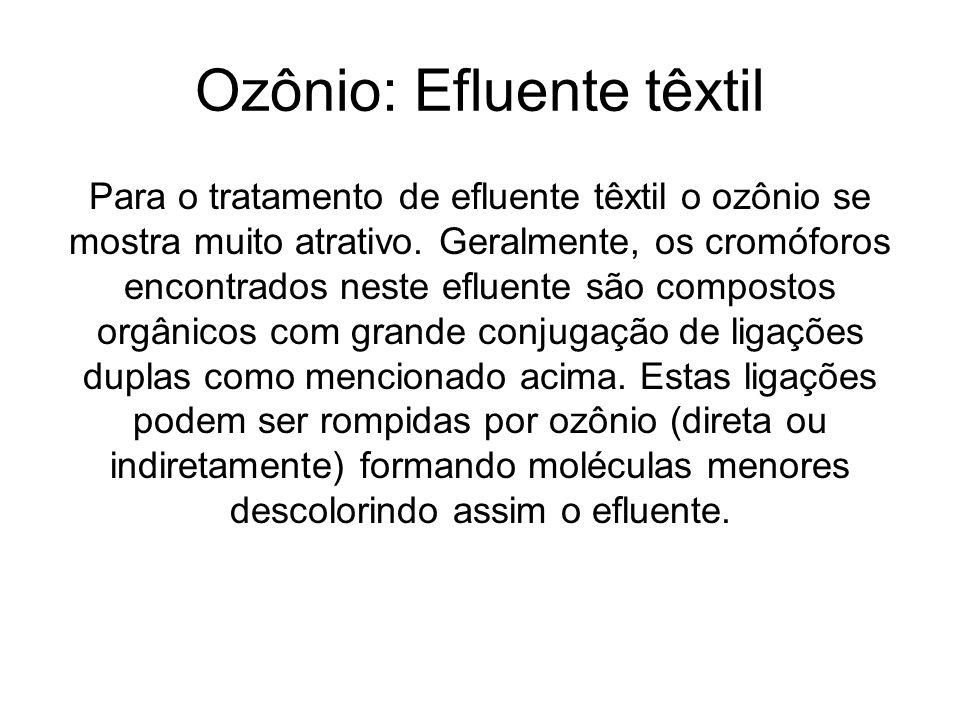 Ozônio: Efluente têxtil
