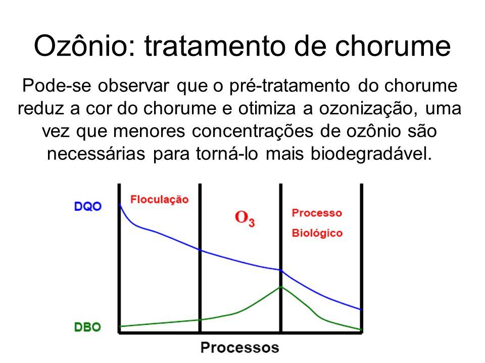 Ozônio: tratamento de chorume