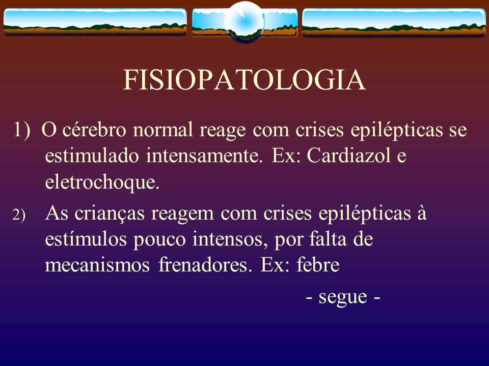 FISIOPATOLOGIA 1) O cérebro normal reage com crises epilépticas se estimulado intensamente. Ex: Cardiazol e eletrochoque.