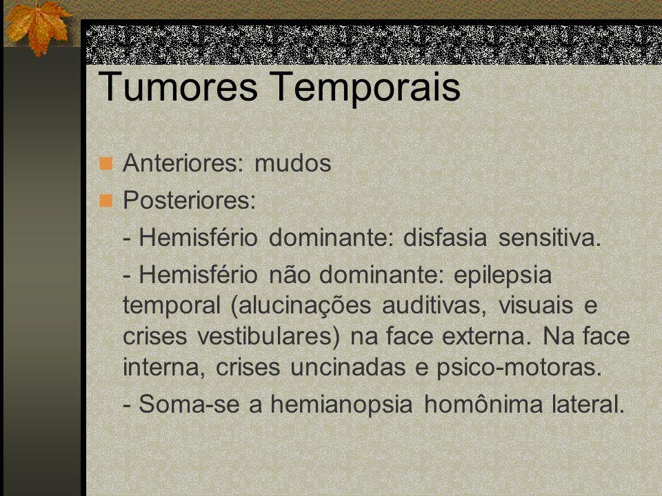 Tumores Temporais Anteriores: mudos Posteriores: