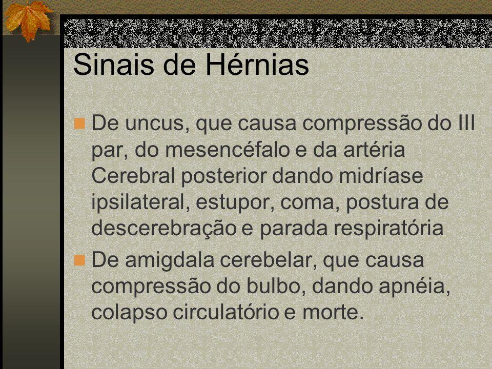 Sinais de Hérnias