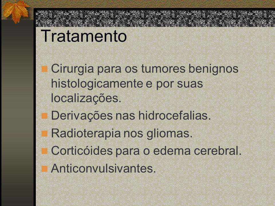 Tratamento Cirurgia para os tumores benignos histologicamente e por suas localizações. Derivações nas hidrocefalias.