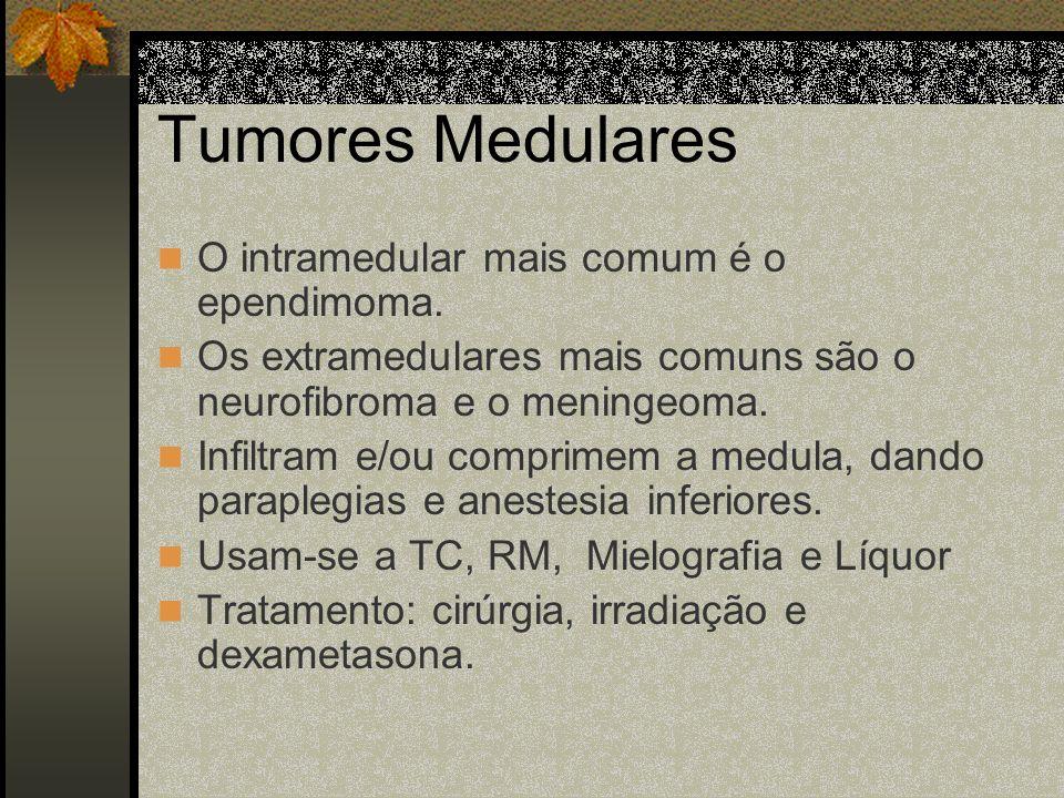 Tumores Medulares O intramedular mais comum é o ependimoma.