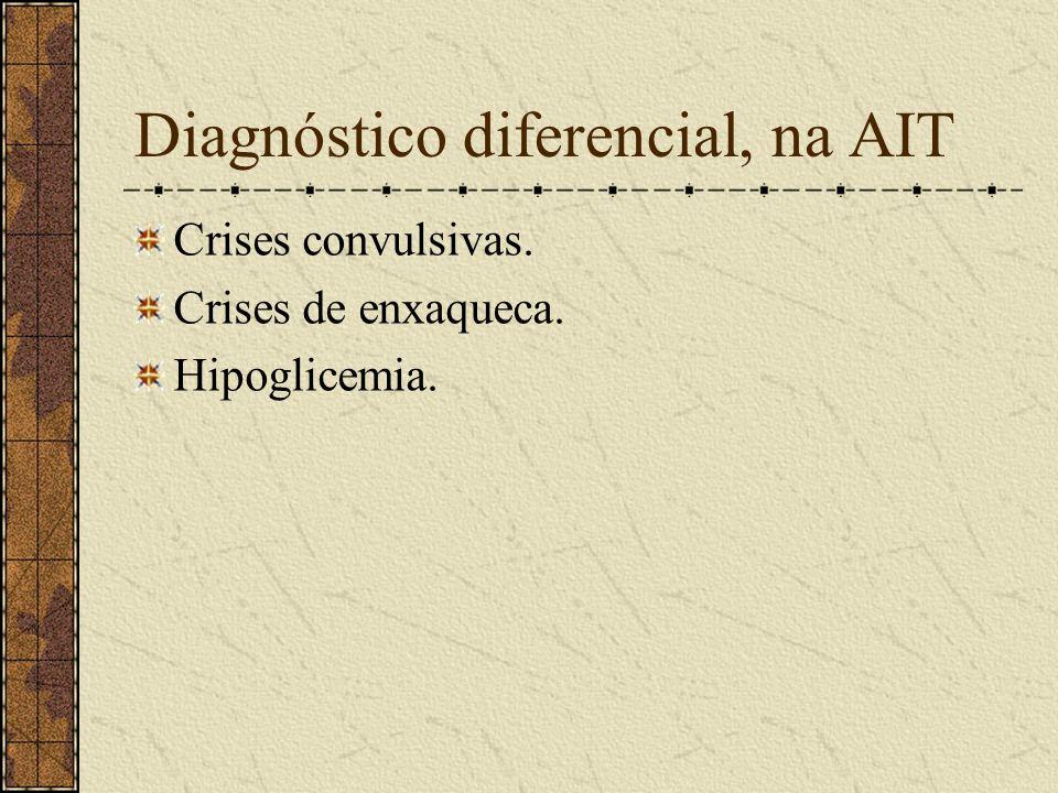 Diagnóstico diferencial, na AIT