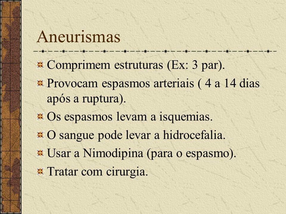 Aneurismas Comprimem estruturas (Ex: 3 par).