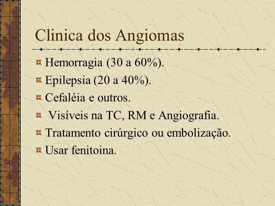 Clinica dos Angiomas Hemorragia (30 a 60%). Epilepsia (20 a 40%).