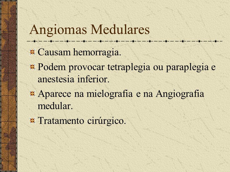Angiomas Medulares Causam hemorragia.