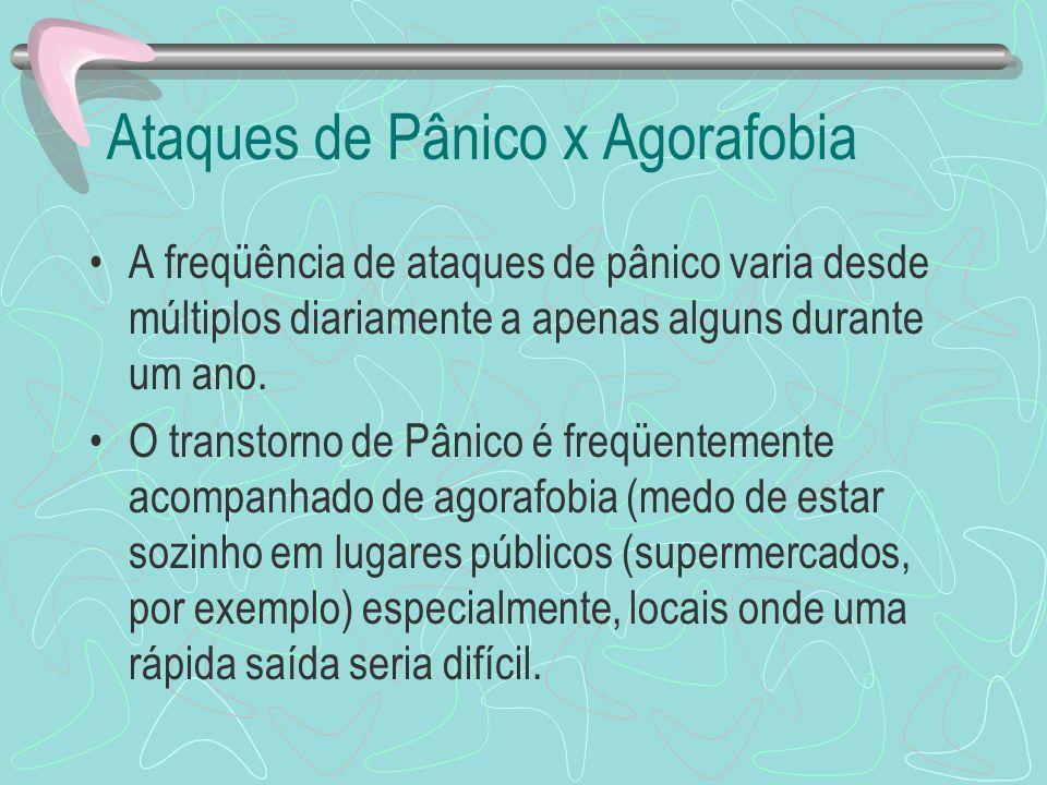 Ataques de Pânico x Agorafobia
